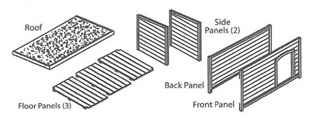 The ready-to-assemble doghouse came with two side panels, a front panel, a back panel, three floor panels, and a roof.